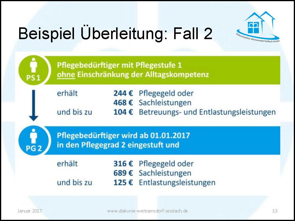 pflegeversicherung-vortrag-12
